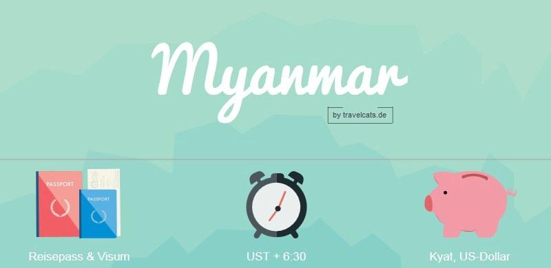 Vorschau Myanmar Infografik